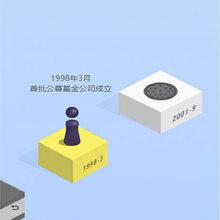 威客服务:[116391] 小程序-游戏开发-可定制