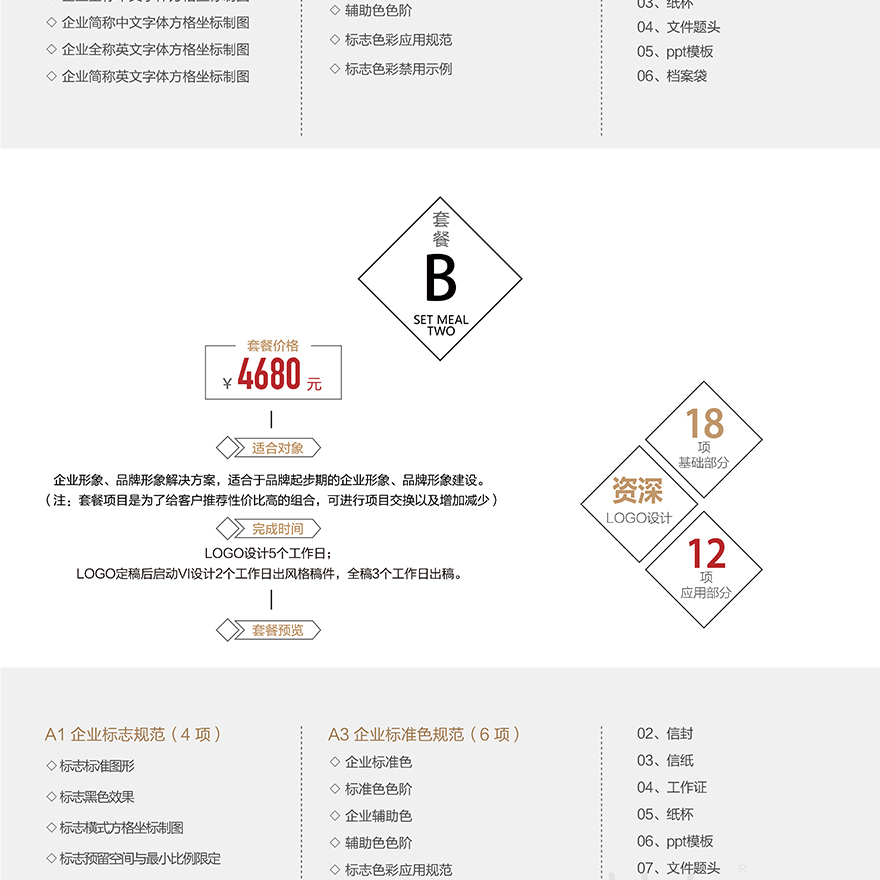 【杜与企业VI设计】套餐A~G 企业VIS设计品牌宣传VI设计vi设计