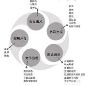 日式logo设计理念,十五个日式logo设计合集