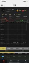 微盘微交易源码定制 时间盘点位盘系统APP开发搭建平台mt4制作