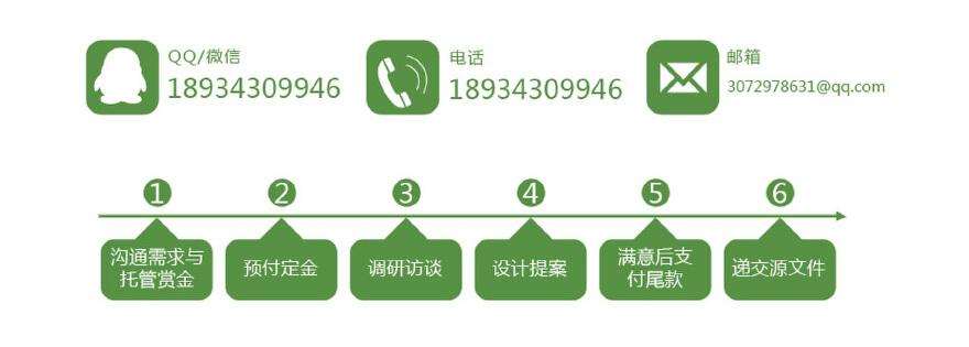 【总监设计师】高端LOGO设计   高档订制 全网第一中标最高