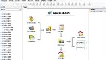 威客服务:[122806] 人事管理软件的定制开发