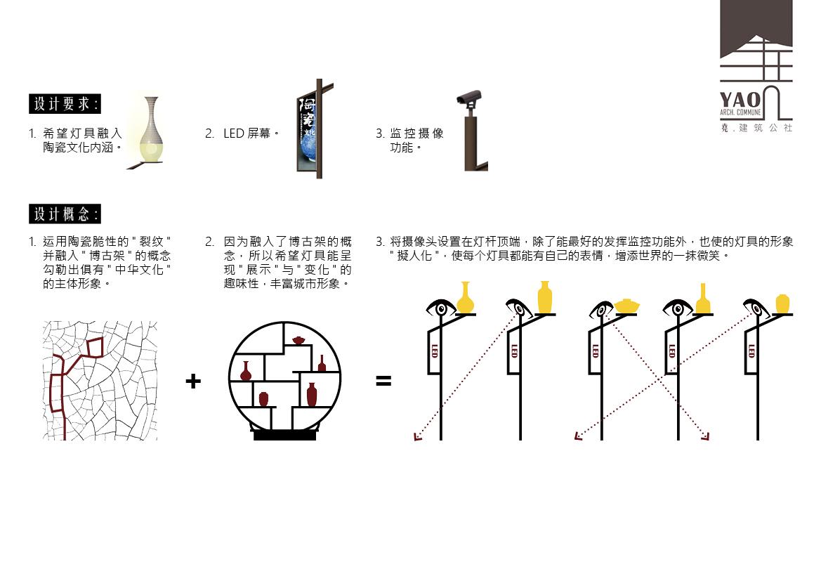 陶瓷文化_路灯