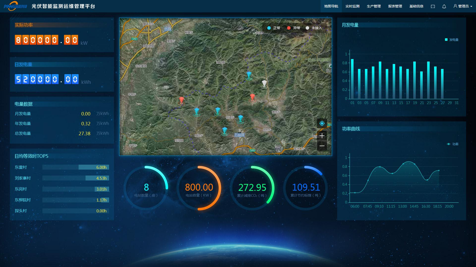 光伏智能監測運維管理平臺