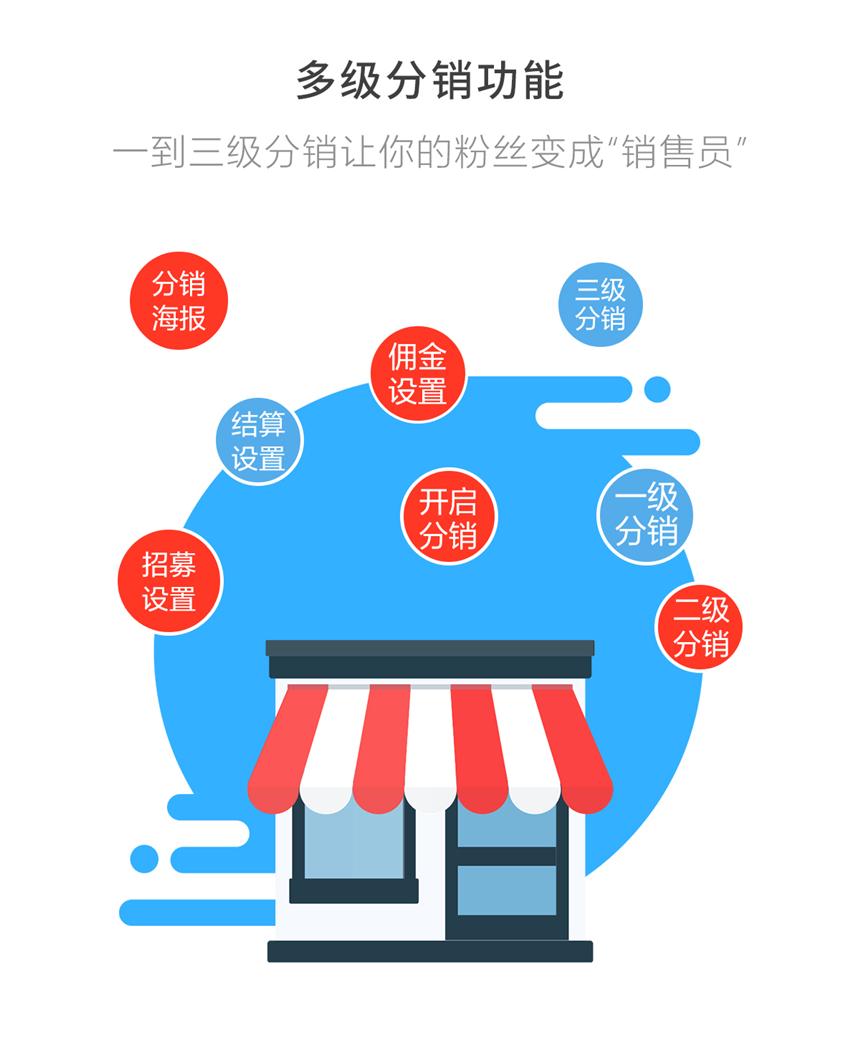 微信小程序开发/电商小程序/购物小程序-小火苗科技