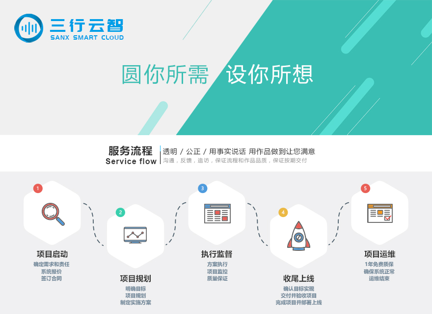 B2B电商平台