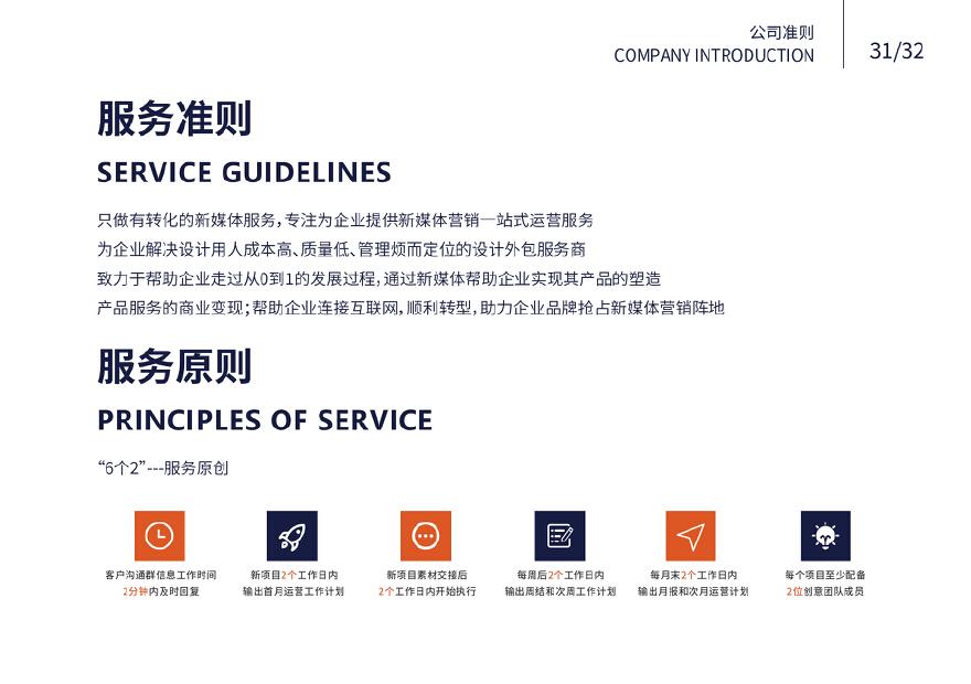 微商城(小程序)一站式代运营服务