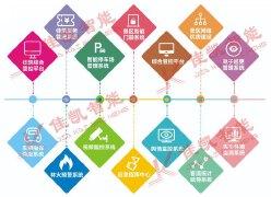景区微信购票系统开发