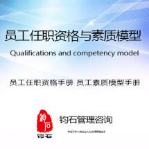 中小企业员工晋升激励/任职模型/素质模型-全国上门