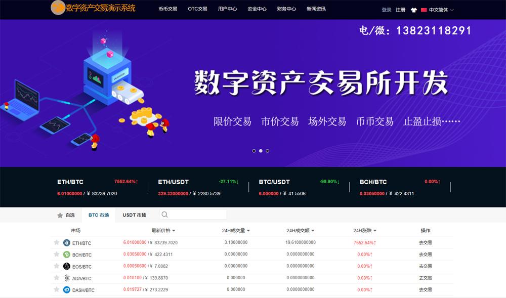 币币交易+C2C场外交易平台开发