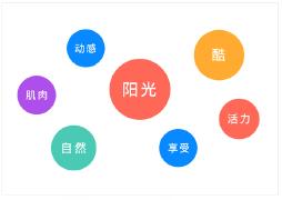 社交app图标设计