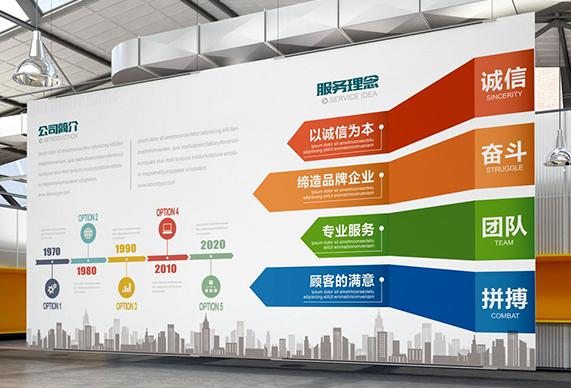 企业文化墙内容包含哪些