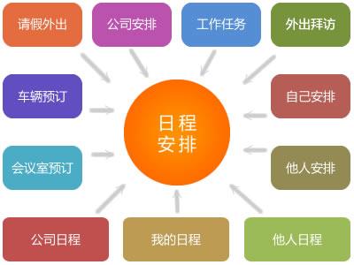 司法机构oa系统开发