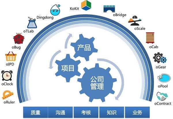园林工程项目资料软件开发