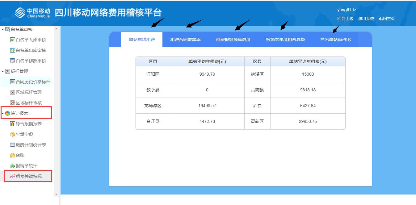 中国移动网络稽核平台
