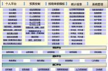三晖科技费控管理系统