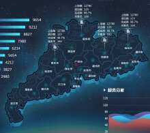 国家电网-电力预测项目