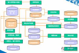 桥梁路桥养护工程项目管理软件系统