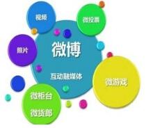 威客服务:[100995] 微博营销,微博大V直发,小号批量发布