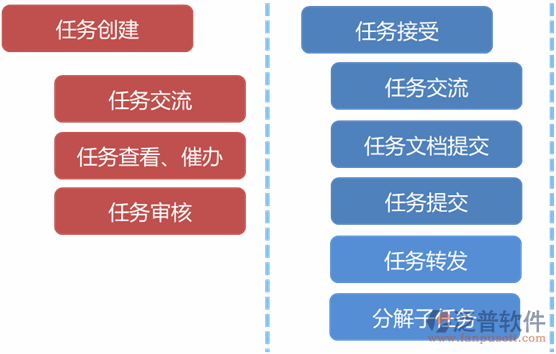 科研院所科技项目管理系统软件