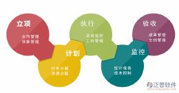 高校大学科研项目管理系统