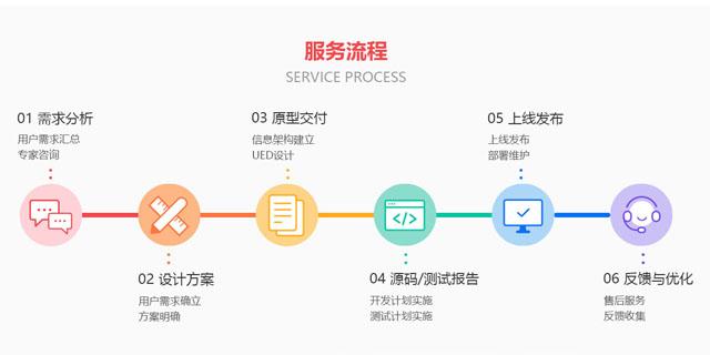 吸引专业服务商加入平台 一品威客网V客优享有何魅力