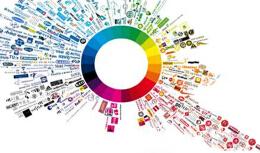 什么是广告策划?广告策划有什么特征?
