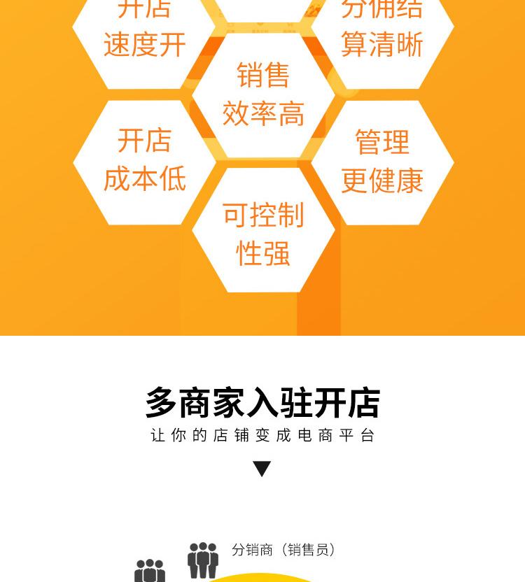 微信应用开发/公众号二次开发/小程序开发/微信商城开发/微信公众号开发/H5页面开发