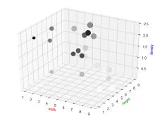 数据可视化大数据分析商业智能