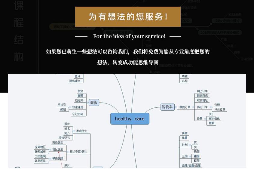 微信开发-微信公众号开发/小程序定制-商城小程序/微官网