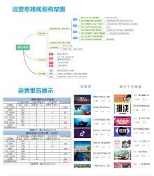 微信代运营公众号运营内容营销方案执行整合营销自媒体私域运