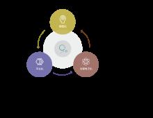 威客服务:[136818] 企业级管理系统业务定制开发