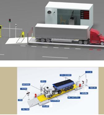 垃圾处理厂称重地磅系统开发