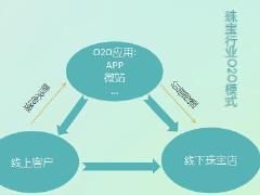 珠宝首饰APP应用软件开发