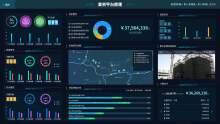 大数据监控/智慧工地/智慧劳务系统