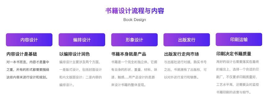 高端书籍设计