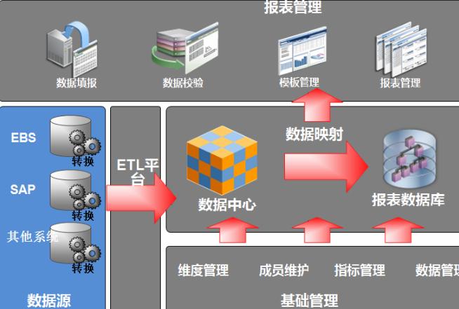 空调安装管理系统软件开发