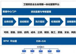 电力工程管理系统软件开发