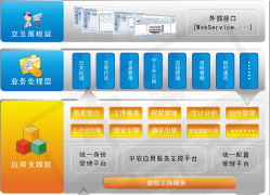 行政事业单位OA软件开发