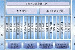 水务管道工程项目管理软件开发