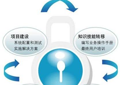 家具行业企业ERP管理软件开发