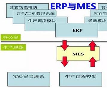 安防工程管理软件开发