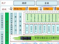 电气企业生产管理软件开发