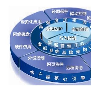 农业行业项目管理软件开发