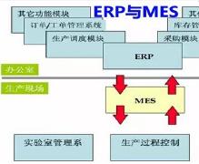 工程机电企业机械管理软件开发