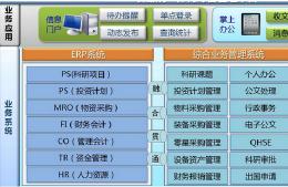 办公自动化系统oa软件开发