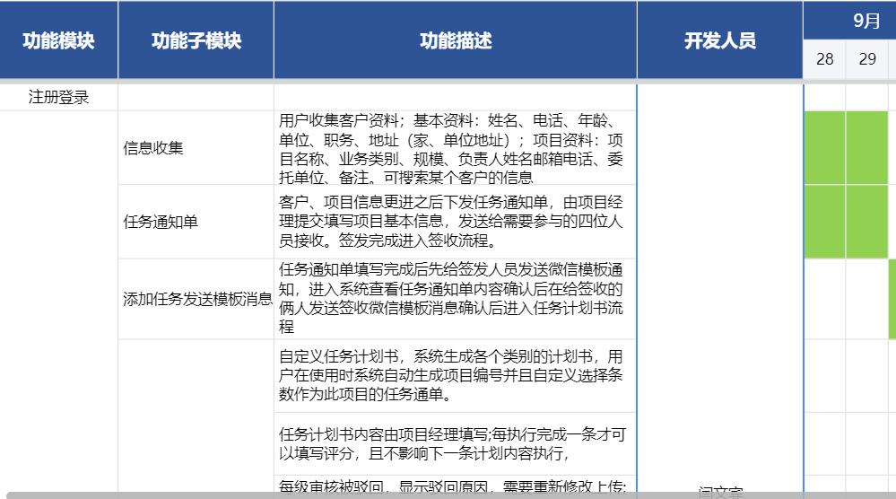北京华诚永信项目需求细节展示
