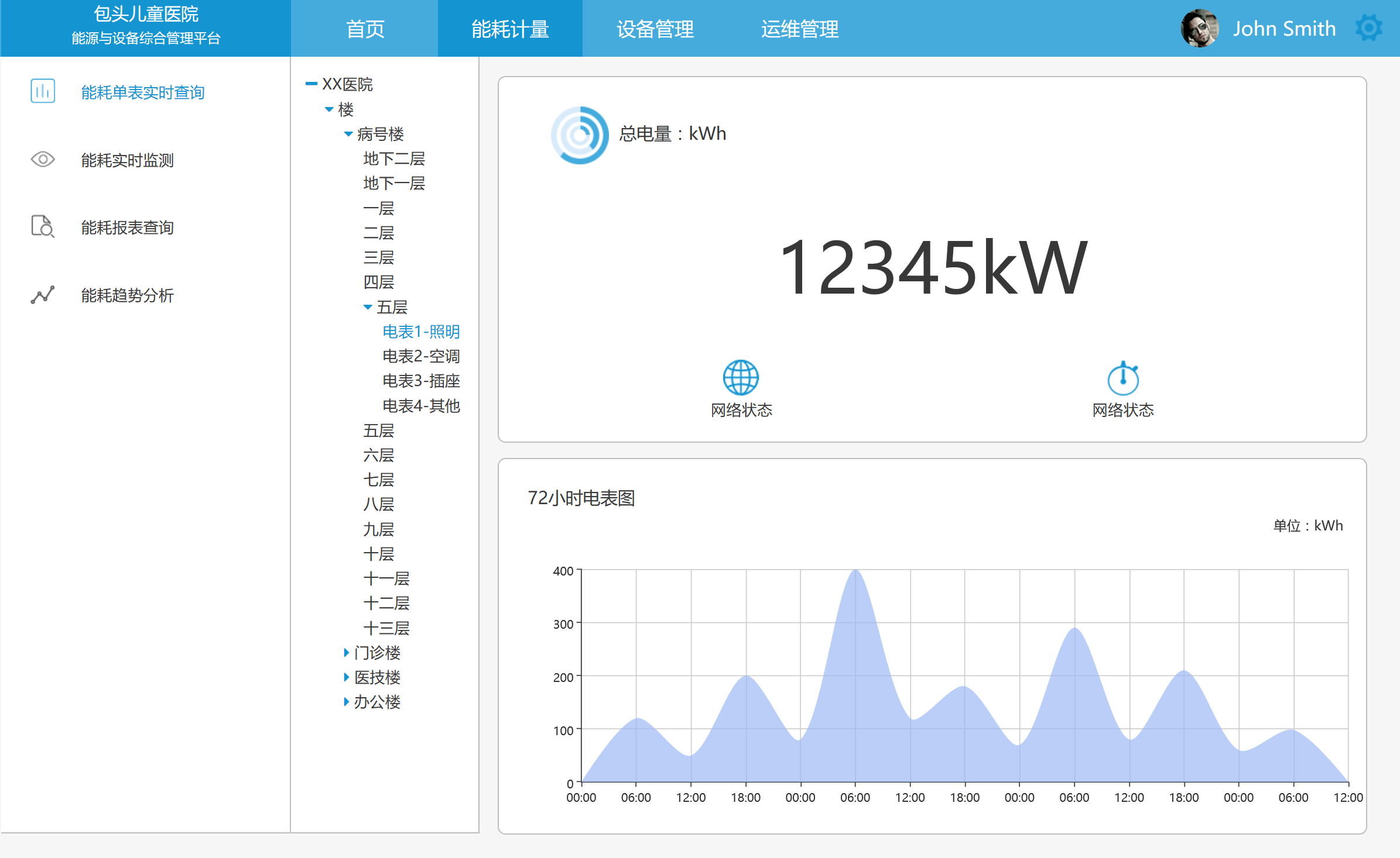 web及APP双端口——能源与设备综合管理平台