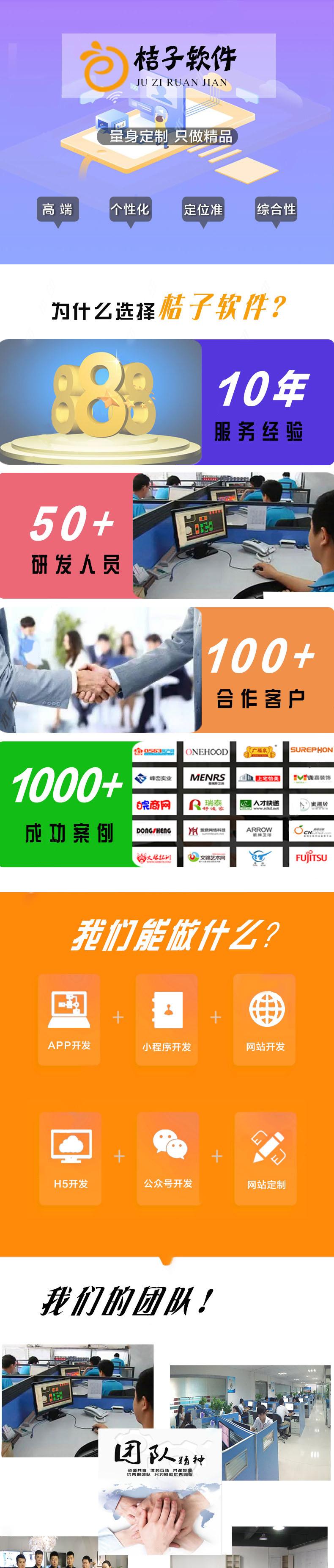 信管家/期货大盘软件/国际期货/MT4/博易大师源码/金融