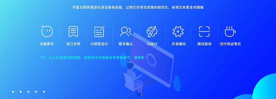 CRM管理系统 | CRM系统 | 微信开发 | 微信公众平台开发 | 分销
